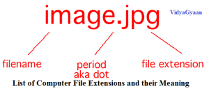 List of Computer File Extensions and their Meaning