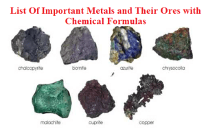 List Of Important Metals and Their Ores with Chemical Formulas PDF