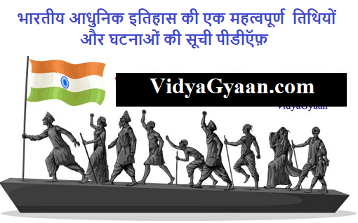 List of Important Dates and Events of Indian Modern history PDF
