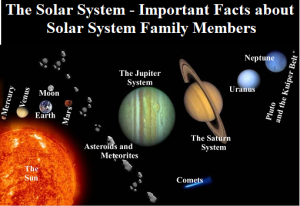 Important Facts about Solar System Family Members