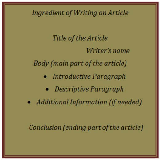 Article Writing Format