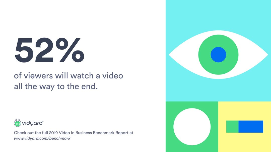 graphic shows a stat about viewer watch time from the 2019 Video in Business Benchmark Report