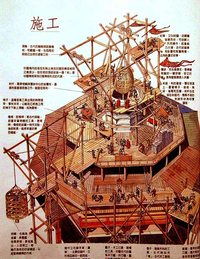 How the timber pagoda was structured