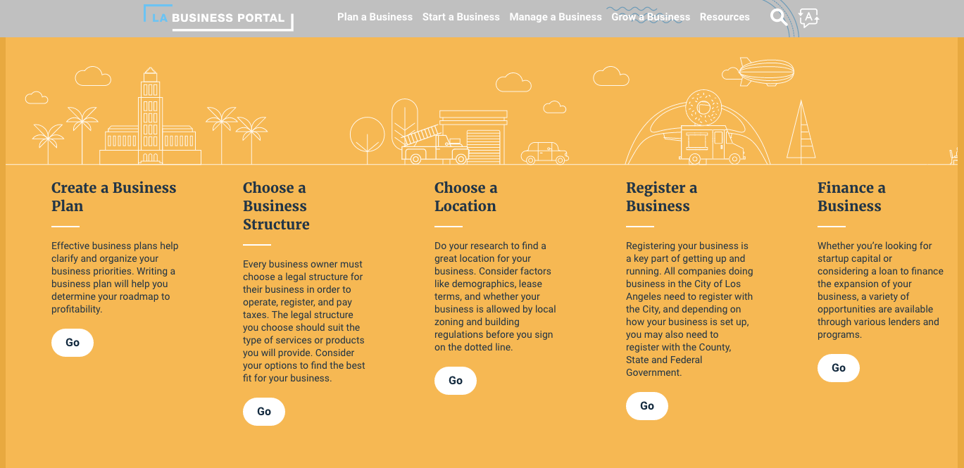 Los Angeles Citizen Service Business Portal