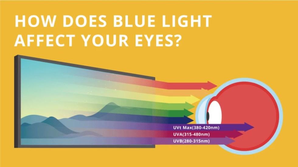 синий свет влияет на ваши глаза