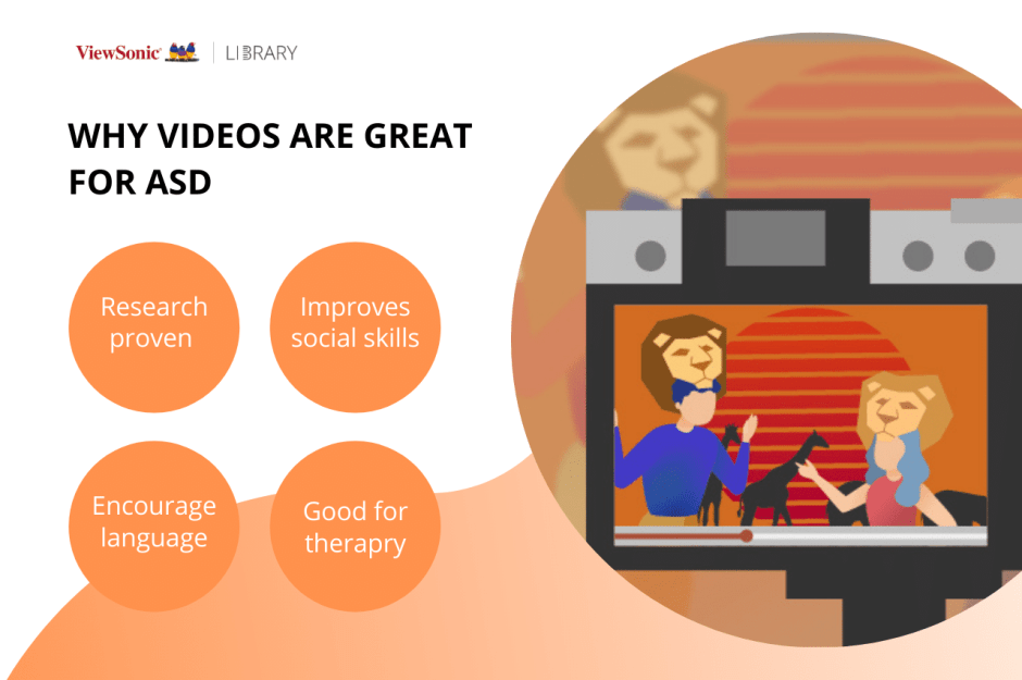 why videos are great