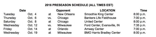 2016-17 Pacers Preseason