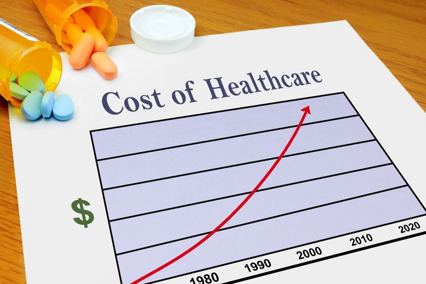rising costs of healthcare