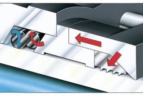 AquaFast Pressure Sealing Viking Johnson