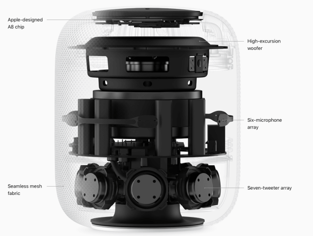 Apple HomePod Specifications