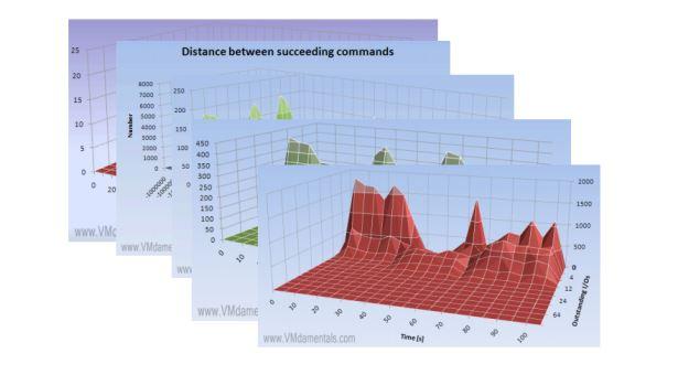 VMUG Belgium - Storage Performance Baselining Presentation