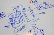 Genius Bar @ VMware Forum 2013 - A great success!
