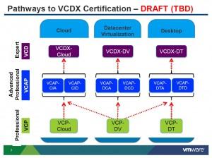 vcdx01