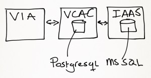 vcac-whiteboard