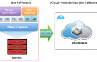 vCloud Hybrid Service Disaster Recovery - A closer look