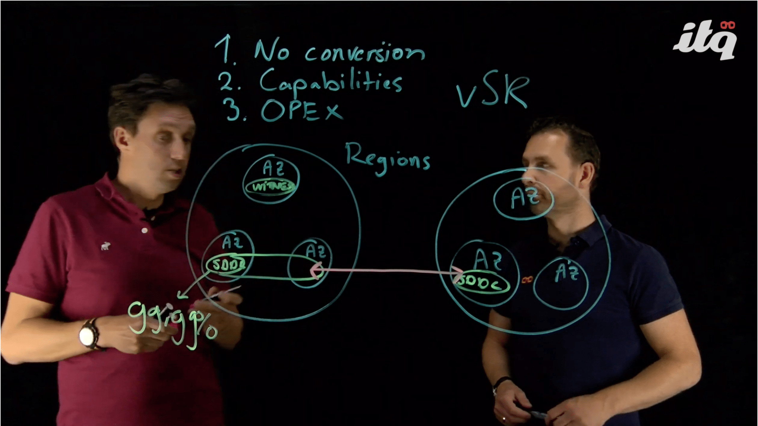 Lightboard session: VMware Cloud on AWS availability options