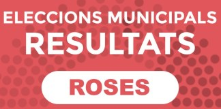 Eleccions municipals 2019 de Roses