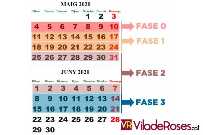 4 fases del desconfinament de l'Estat espanyol