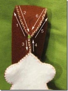 Detalhe de como costurar o topo da cabeça