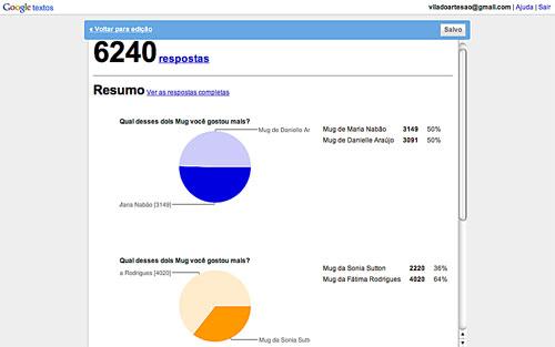Resultado da votação do Mug