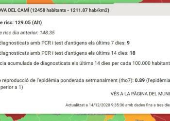 risc-de-rebrot-14nov20-v2