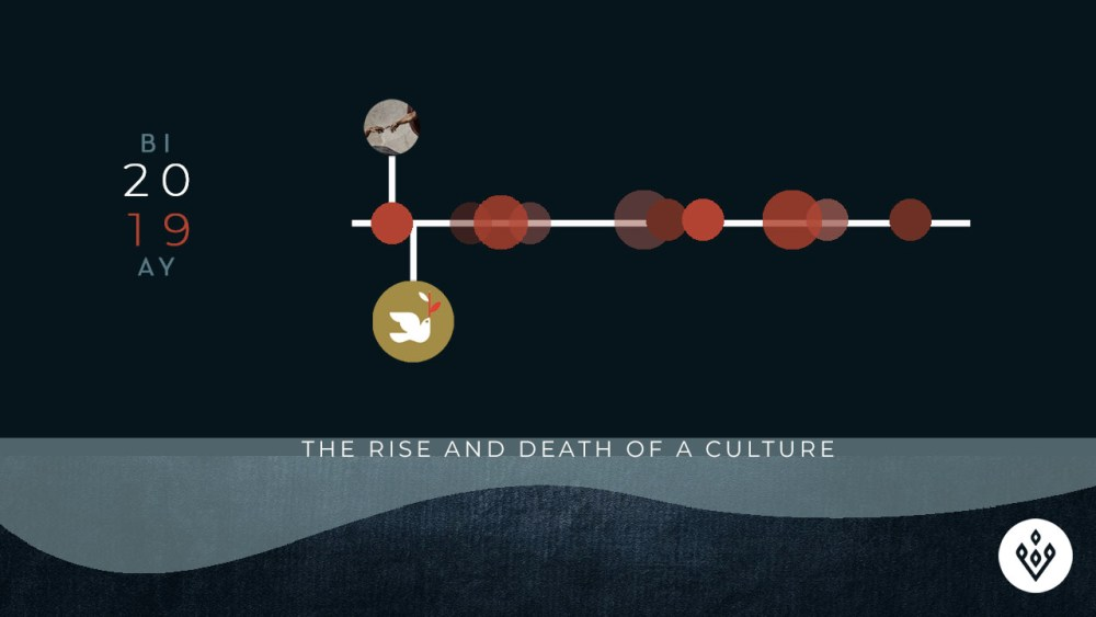 Rise and Death of a Culture Image