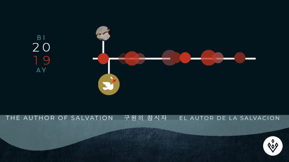 The Author of Salvation