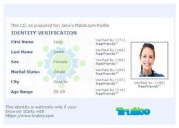 Trulioo's Online I.D.