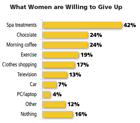 MasterCard Women and Technology