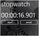 istopwatch