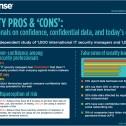 Websense Infographic Part 1