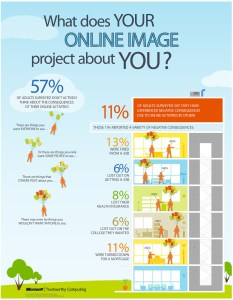 What does YOUR ONLINE IMAGE project about YOU? (Image:Microsoft Canada)