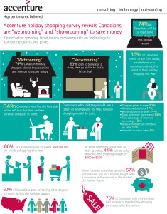 ACCENTURE - Accenture holiday shopping survey
