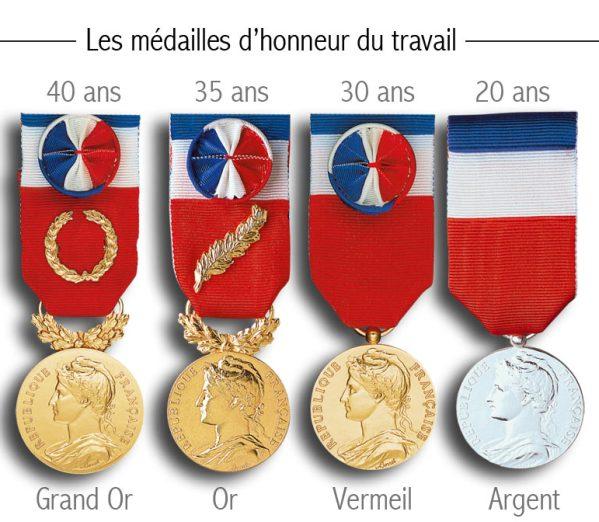 Les médailles d'honneur du travail
