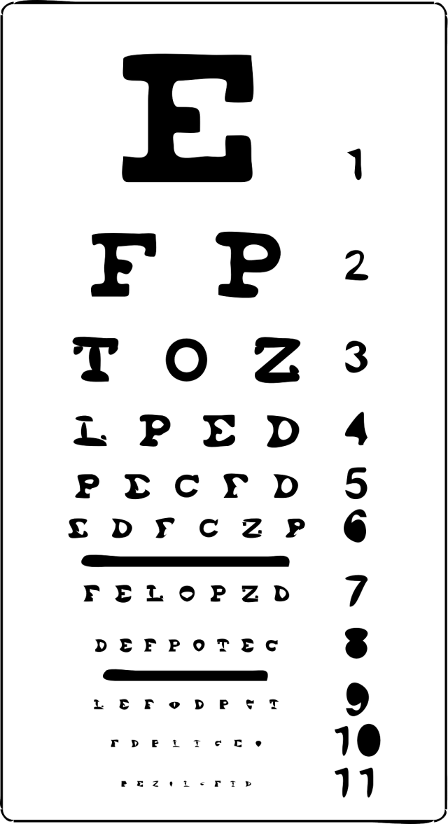 Eye Chart – Why There's an E on Top of It?