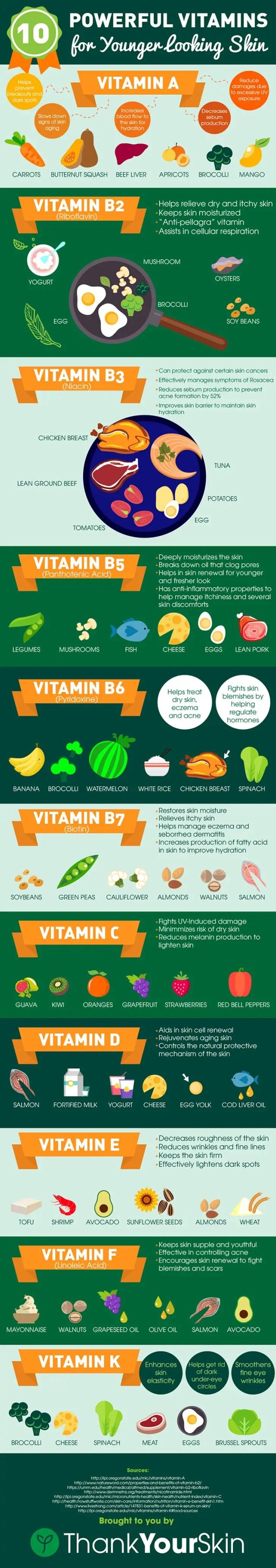 Vitamins for Clearer Skin