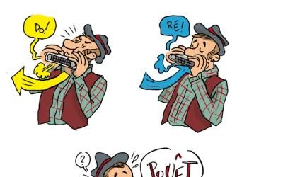 Harmonica, expliqué en dessins