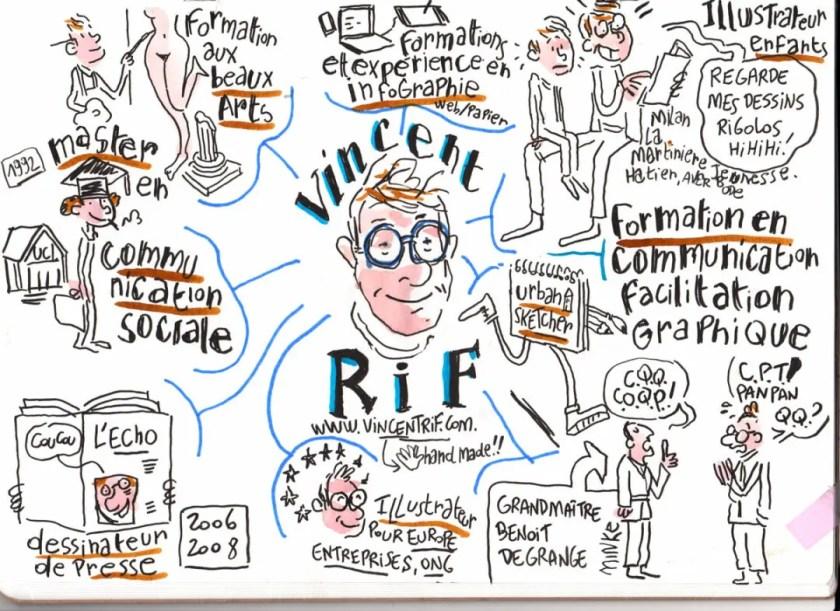 Qui est Vincent Rif ?