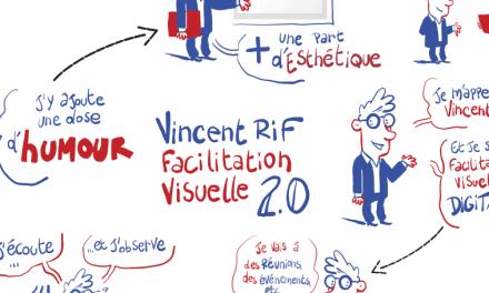 Facilitation graphique en vidéo
