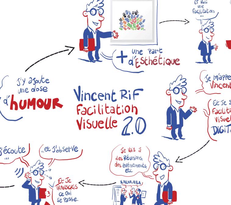 Facilitation visuelle en vidéo