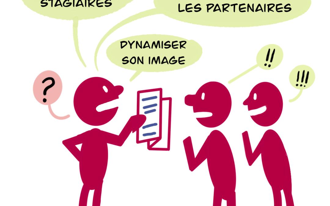 Agenda des formations, en facilitation visuelle