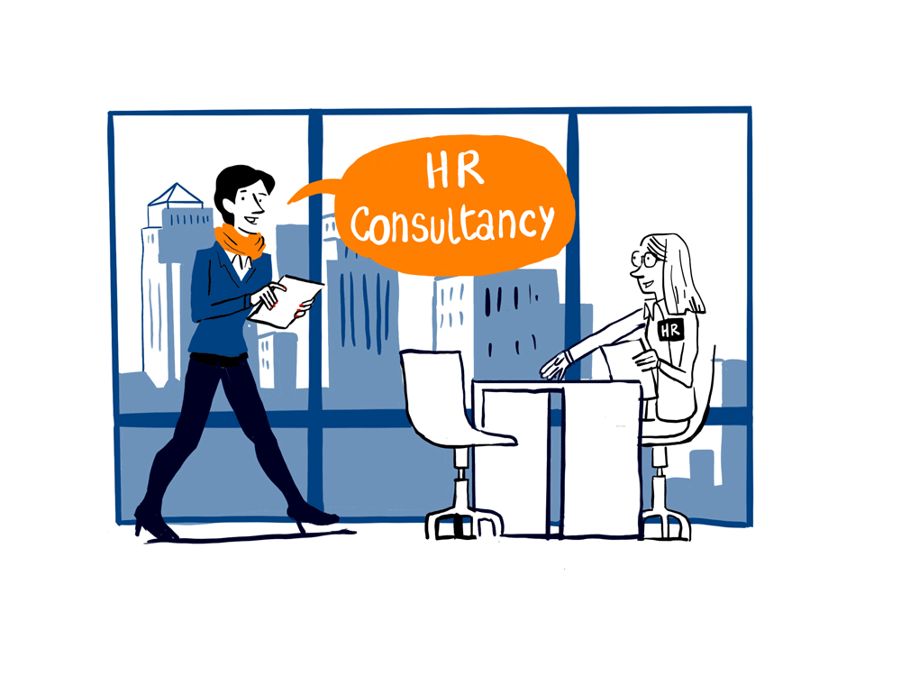 animation on whiteboard for 3HR and HR consultancy
