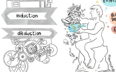 induction et déduction