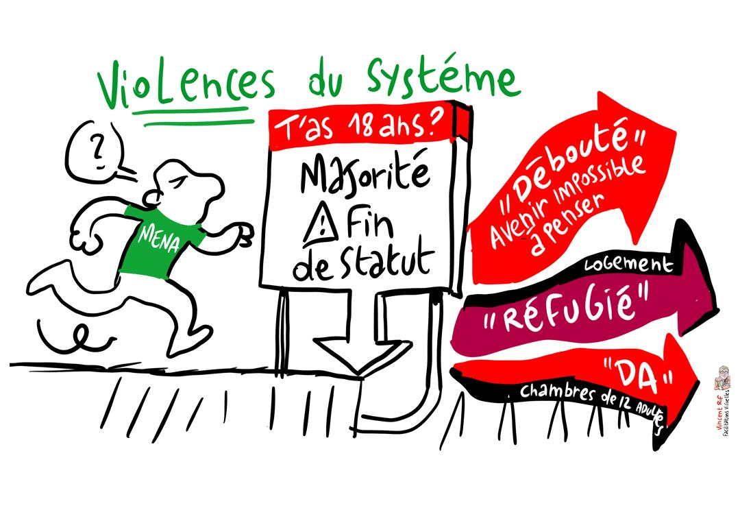 violences 18 ans adolescence et enfants en exil