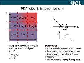 UCL workshop 01/2015. Sample slide.