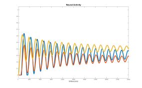 Target_series_oscillations
