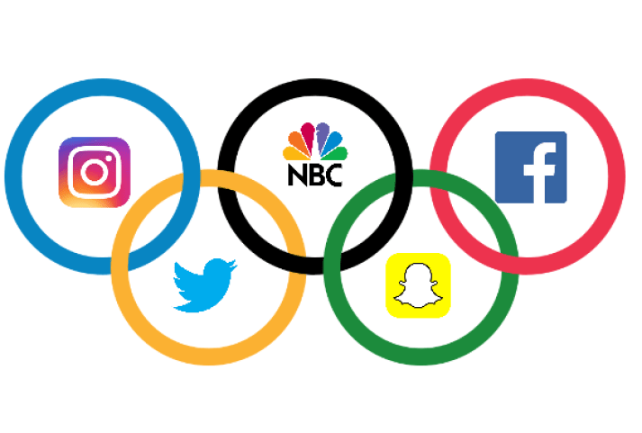 role-of-social-media-in-olympics