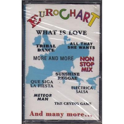 Euro Chart Compilation