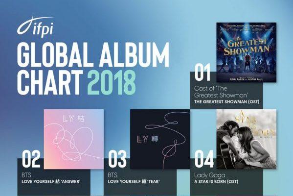 La IFPI publica una descafeinada lista con los álbumes más vendidos en 2018, al no sumar el streaming