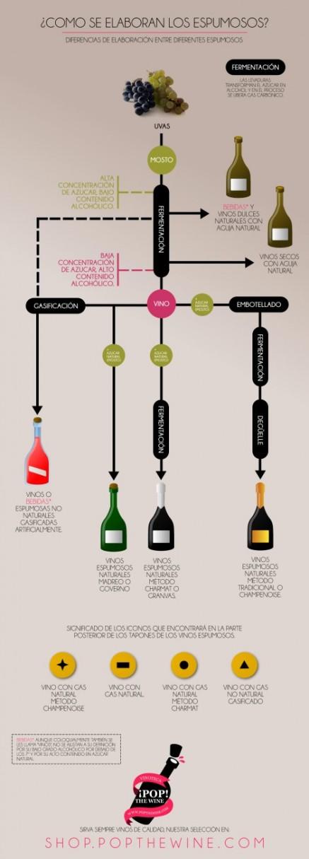 infografia-vino-espumoso